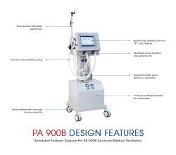 10.4인치 디스플레이 화면 CPAP, PCV, VCV 의료용 인공호흡기 기기 가격