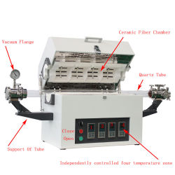 Calefacción de cuarzo mini abierto el tubo de vacío Control PID de horno con la brida