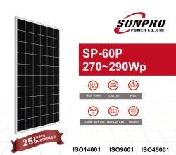 280W 285 وات 60 خلية اللوحة الشمسية متعددة البلورات الطاقة الشمسية اللوحة الكهروضوئية الوحدة الكهروضوئية لوحة الطاقة الشمسية نظام الطاقة الشمسية المنزلية