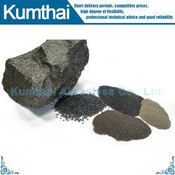 경쟁 브라운 퓨즈 알루미늄 BFA 알루미늄 산화물 연마성 입자