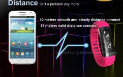 Los hotspots WiFi/ Ladrón recordar a la moda Brazalete Bluetooth Smart