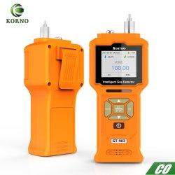 Compteur de gaz de monoxyde de carbone avec batterie au lithium (CO)