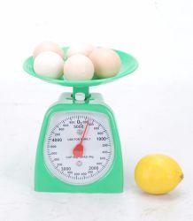 أداة المطبخ ذات القضيب المستديرة بالجملة Kce 5kg