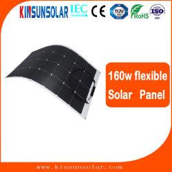 Le prix de l'Allemagne 160W 18V Conteneur Mono panneau solaire