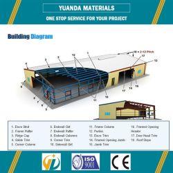 Atelier de conception de la fabrication de l'entrepôt Cunstructure Steel-Structure avec certification CE