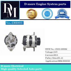 大宇の掘削機Drk390050 24V 70Aの自動交流発電機OE 25026006c 24Vのダイナモ390050