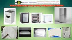 Электрические приборы Теплоизоляция звукоизоляция