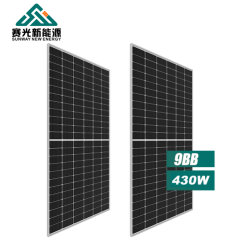 20W 18V Monocryystalline PV Module اللوحة الكهروضوئية الشمسية