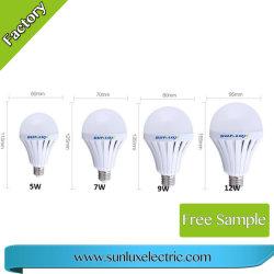 Sulux AC/DC GFC 7W 9W 12W B22 E27 de retour d'urgence de travail de la batterie rechargeable rechargeable Lampe LED.