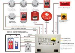 FM200 Sistema de alarma de fuego de supresión de fuego con fuego Extinguishant Panel de control