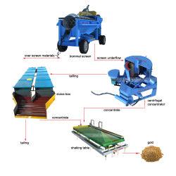 Tantalite-waschende Geräten-Bildschirm-Trommel-Felsen-Goldtrennzeichen-Waschmaschine