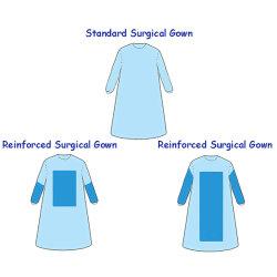 Isolamento de descartáveis cirúrgica hospitalar cirurgião impermeável verde/azul/SMS/PP/CPE/Nonwoven Medical vestido de protecção, Odontológicos/visitante/exame/paciente/Scrub/vestido estéril