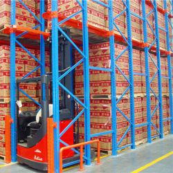 Aandrijving in het Rekken eerst in Laatste uit voor Industrie van het Voedsel