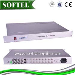 Übertragender optischer videokonverter des übertragenden optischen Lautsprecherempfängers des Abstands-5-100km, des Videos, des Audios und der Daten