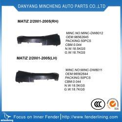 Selbstersatzteil-innere Schutzvorrichtung-/Wheel-Zwischenlage unter Deckel