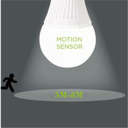 LED-intelligente Radar-Fühler-Lampe 9W