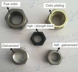 JIS ISO는 육각형 견과 복각 압박 강철 건물을%s 위생 직류 전기를 통한 두꺼운 M5 M6*0.75 알루미늄 육 견과 934DIN 육각형 놀이쇠 견과 육 견과를 아연으로 입힌다