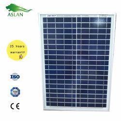 使用される太陽街灯のための20W多太陽電池(ASL20W)