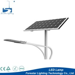 Casos de governo LED Solar exterior de fixação da lâmpada de luz de Rua
