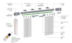 Décor simple rideau automatique du système de contrôle à distance