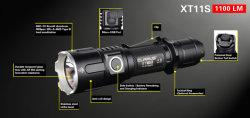 Une forte lumière de haute qualité en alliage aluminium &Lampe torche rechargeable Lampe torche à LED