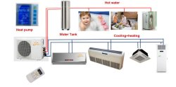 Центральный кондиционер воздуха солнечной энергии высокого качества с низким уровнем шума