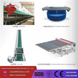 L'équipement de séchage en céramique/Ligne/tourneur de table/de la courroie de rouleau l'échelle/Streching Tableau pour l'extrusion de briques/élévateur hydraulique Modèle de voiture/machine de chanfreinage/Dry Box,etc