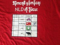 Il modo di elezione progetta intorno alle magliette del collo