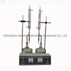 Instrumentos derivados del petróleo el contenido de agua probador con pantalla LCD