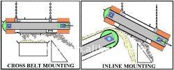 Droge zelfreinigende kleine magnetische separator voor Minerale separator RCDD-8