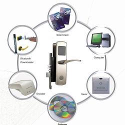 Systeem van het Slot van de Deur van het Hotel van de Kaart van de Veiligheid van de veiligheid het Elektronische Zeer belangrijke