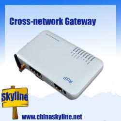 RoIP302m (RÁDIO SOBRE O IP), usuário interno do SORVO para uma comunicação de voz entre VoIP, rádio e rede da G/M, passagem da Cruz-Rede
