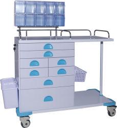 Anestesia médicos de hospital para coche