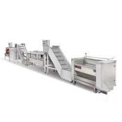 Nettoyage automatique des dates d'usine de Palm complet