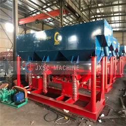 Вольфраму оборудования для добычи вольфрама шаблона для добычи вольфрама завод