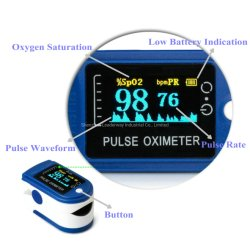 OLED Finger-Impuls-Oximeter Saturimetro Impuls-Finger-Spitze-Impuls-Oximeter für Haushalts-Gesundheits-Prüfung mit dem Cer FDA-gebilligt