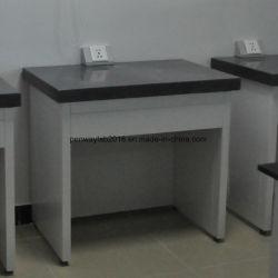 Лабораторная мебель лабораторная работа таблица баланса таблица для аналитической химии лаборатории