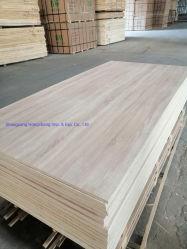 وواجه ميليامين الخشب الرقائقي والخشب الرقائقي المصنوع من الخشب من أجل الأثاث