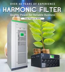 L'avance active Filtre harmonique