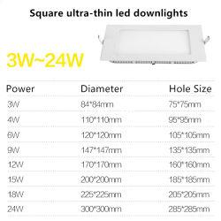 SMD тонкая белая алюминиевая утопленную квадратные потолочные панели светодиодная лампа освещения салона 18W 24W с регулируемой яркостью