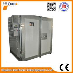Elevadores eléctricos de Tinta em Pó forno cl-1515 com o Cl-800D-L2