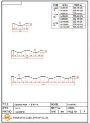 Parche para el panel lateral contenedores secos/contenedor contenedor ISO piezas de repuesto piezas/