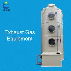 有効な空気清浄器の不用なガスの処置装置