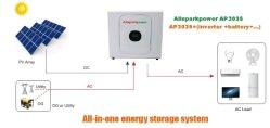 Allsparkpowerホーム力3.5kwh-10kwhoffの格子Solar Energyシステム蓄電池