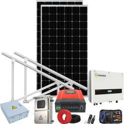 Источник питания солнечной системы бесперебойного питания с контроллера заряда MPPT