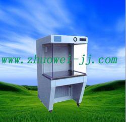 Le débit d'air horizontal établi propre