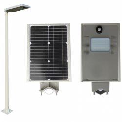 Il fornitore della Cina di alluminio l'indicatore luminoso del corpo 3.7V LED della pressofusione