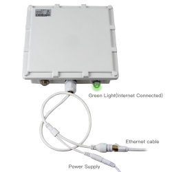 VoIP Verenigde Gateway voor de Verlichting van de Straat Iot