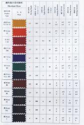 El ácido mordiente colorantes