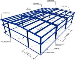 Structure en acier préfabriqués Projet pour l'immobilier commercial